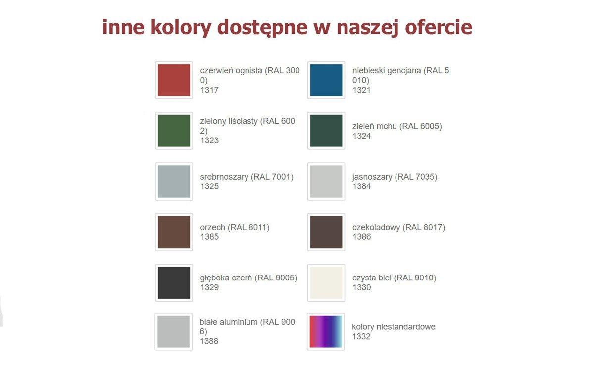 Farba renowacyjna grzejnik Remmers ZIELONA 2,5 L