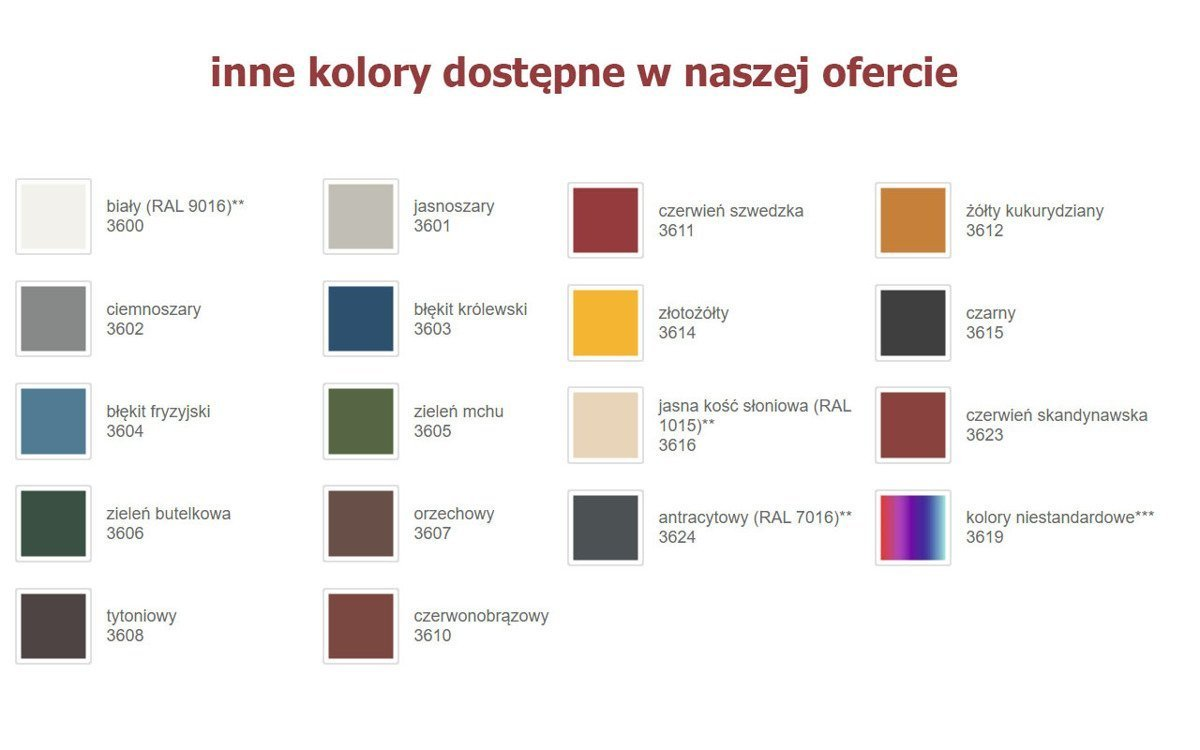 Remmers Farba do drzwi mebli ZIELEŃ BUTELKOWA 2,5L